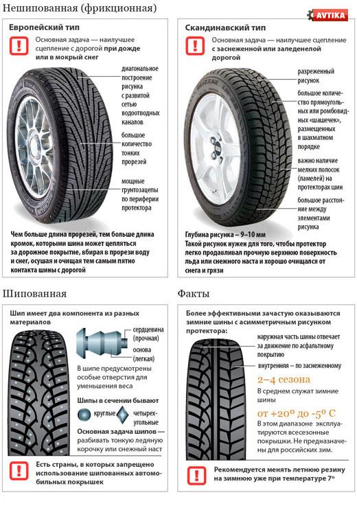 Infografika-po-zimnim-shinam-0