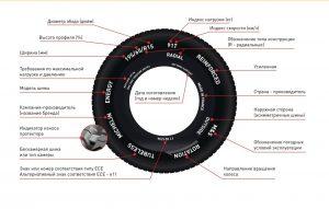 Обозначение маркировки шин