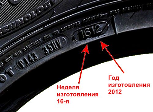 как определить место производства шин