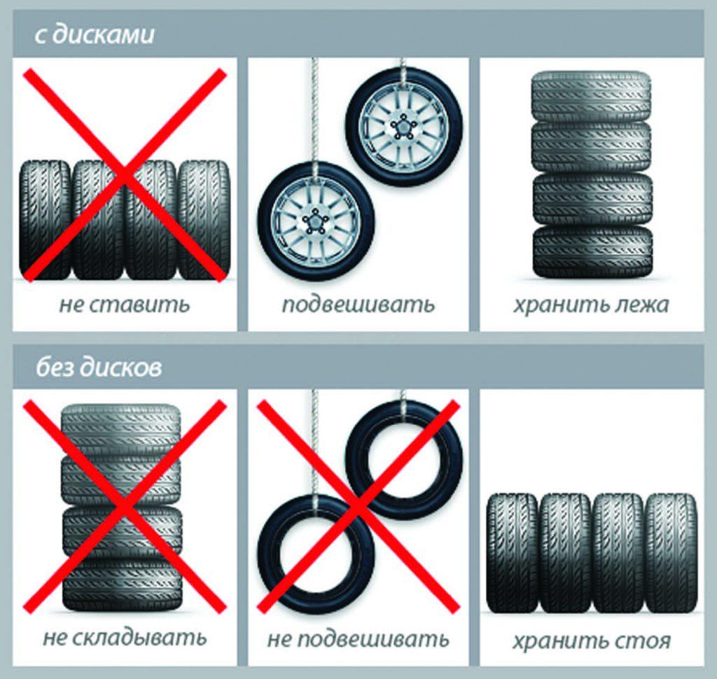 Как правильно менять колеса на машине местами схема