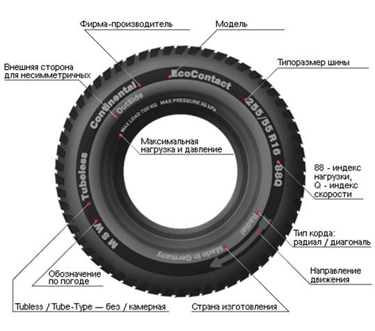 http://kolesospec.ru/tyres/davlenie-vozduxa-v-shinax-toyo.html