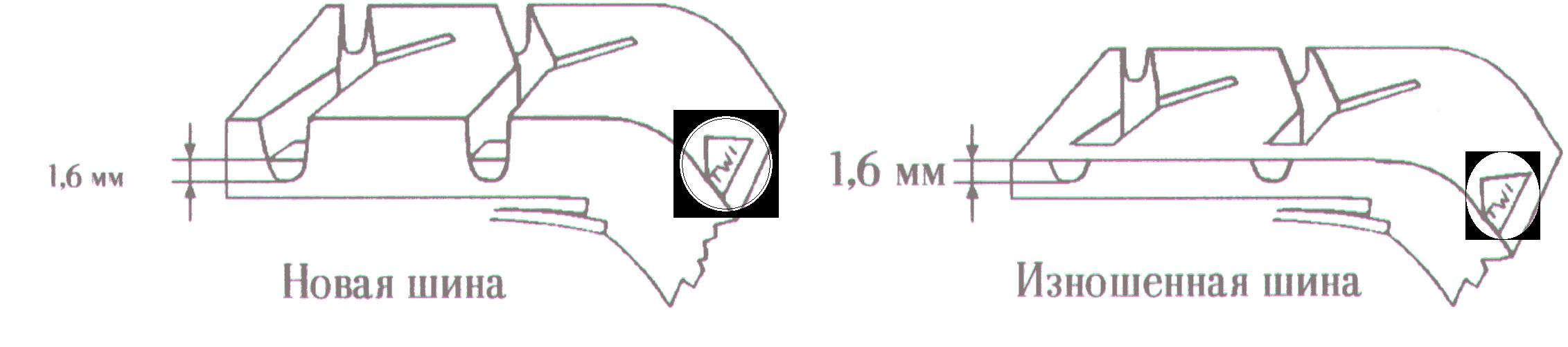 osobennosti-glubiny-protektora-shin-bridgestone10