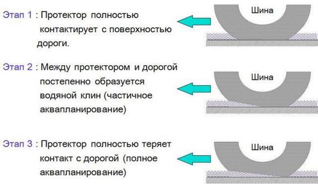 vysota-protektora-na-shinax-bridgestone4