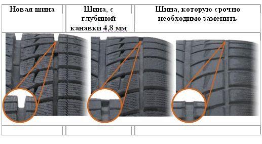 vysota-protektora-na-shinax-bridgestone5