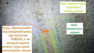 Проблема, которая возникла из-за расположения шипов вдоль нескольких линий и их небольшого размера