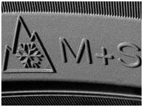 Пиктограмма M+S