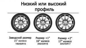 Обзор различных сочетаний резины и колесных дисков