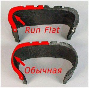 Сравнение обычной и несущей шины Runflat
