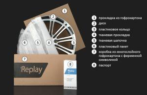 Упаковка диска Replay для предотвращения его повреждений